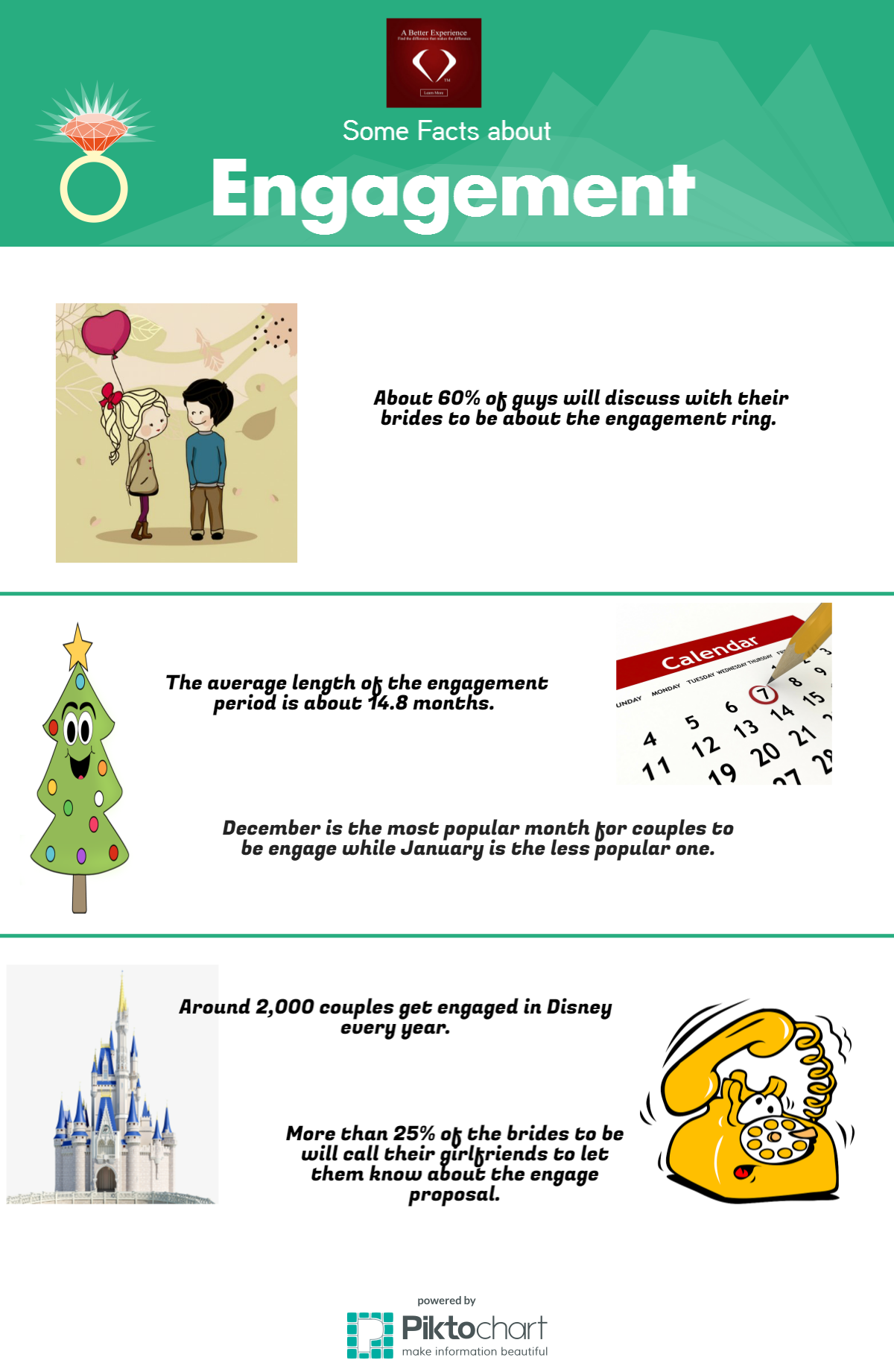 Love, engagement and relationship facts Infographic